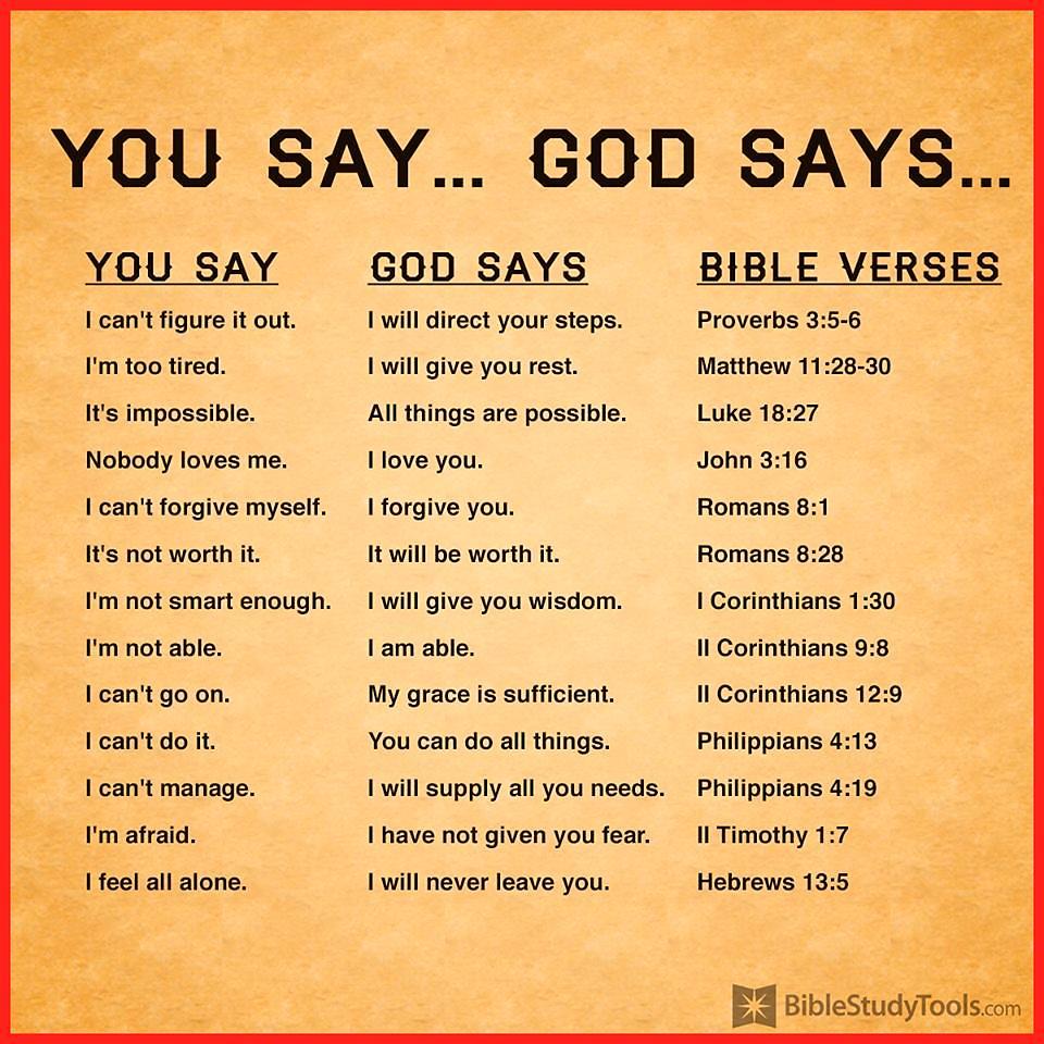 You Say...God Says