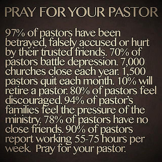 Pray for Your Pastor