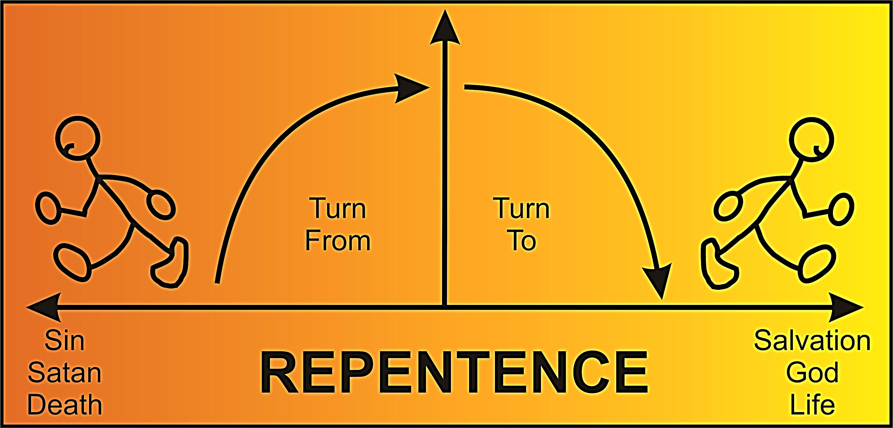 Prayer from alcoholism will not help without repentance