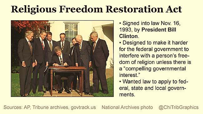 Federal Religious Freedom Restoration Act