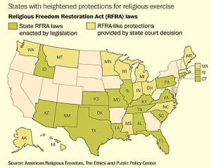 Religious Freedom Restoration Act laws